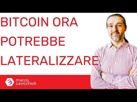 Il prezzo di bitcoin ora potrebbe lateralizzare