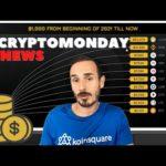 """BITCOIN cosa aspettarsi dopo il """"Crollo""""? – CryptoMonday NEWS w16/'21"""