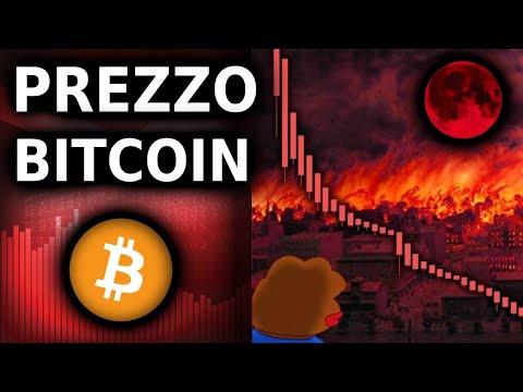 Prezzo Bitcoin! Correzione Finita o Trappola?  Panico Paura? No!