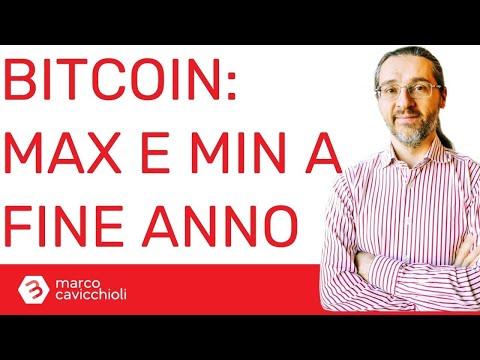 Bitcoin: massimi e  minimi quasi sempre a fine anno