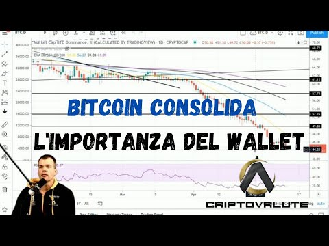 Bitcoin Consolida  L'importanza del Wallet