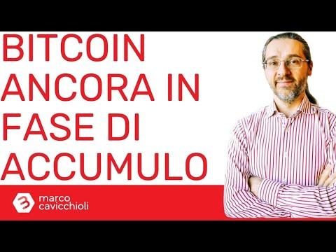 Bitcoin: la fase di accumulo sta continuando