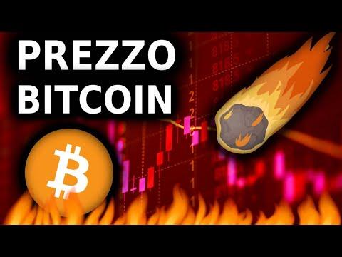 Prezzo Bitcoin! Panico Per Bitcoin! I Bogdanoff Festeggiano!
