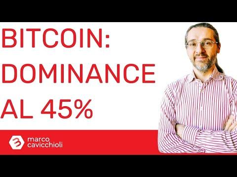 Bitcoin: dominance superiore a quella del 2017