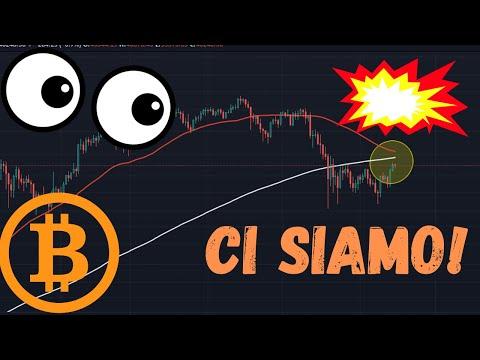 DEATH CROSS IN ARRIVO! SCENARIO DELL'ORRORE PER BITCOIN! POSSIBILE? #bitcoin #cripto