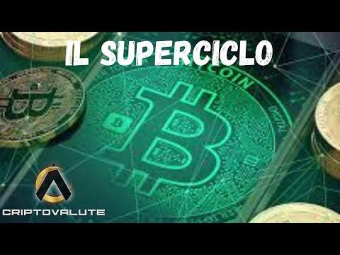BITCOIN la forza di un ETF, il SUPERCICLO