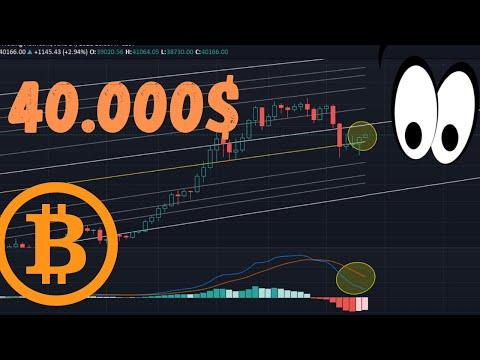 BITCOIN BREAKOUT A 40K! ANCORA TUTTO DA DIMOSTRARE! DOMINANCE DA MONITORARE! #bitcoin #cripto