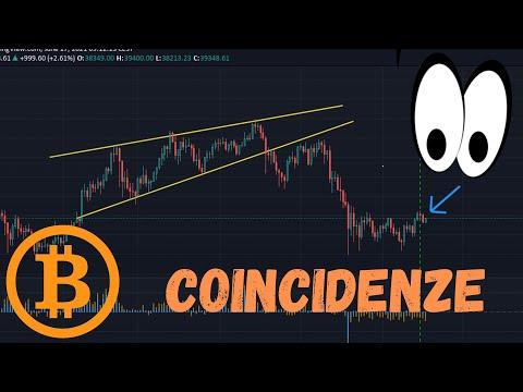 COINCIDENZE SUL GRAFICO! BITCOIN COME A SETTEMBRE?! #bitcoin #cripto