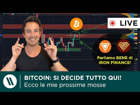 BITCOIN: DIPENDE TUTTO DA QUI! (altissimo potenziale!) | IRON FINANCE: parliamone BENE!