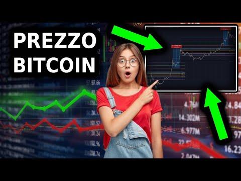 Prezzo Bitcoin! Mercato Rialzista Finito o La Storia Si Ripete?