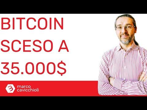 Bitcoin: quotazione scesa a 35.000$