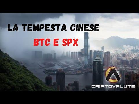 La Tempesta CINESE . FOCUS su BTC e SPX