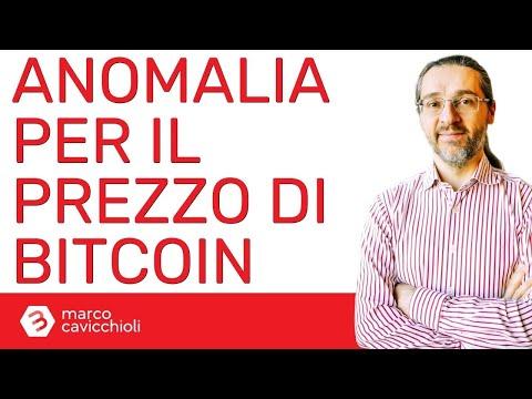 Bitcoin: ieri è successo qualcosa di anomalo sui mercati…