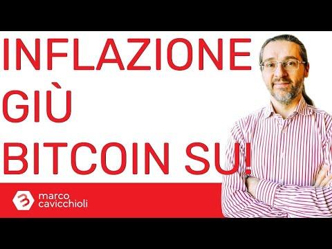 Inflazione giù, bitcoin su: perchè?
