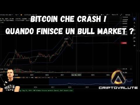 BITCOIN che CRASH ! Quando finisce un BULL Market ?