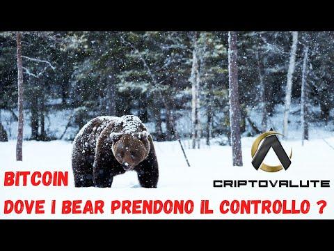BITCOIN dove i BEAR prendono il controllo ?