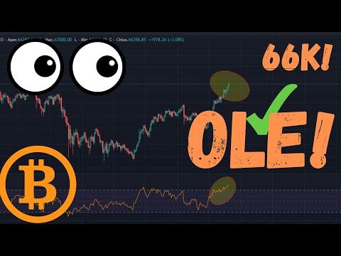 ALL TIME HIGH! BITCOIN HA ANCORA TANTO SPAZIO! LE ALT SEGUIRANNO! #bitcoin