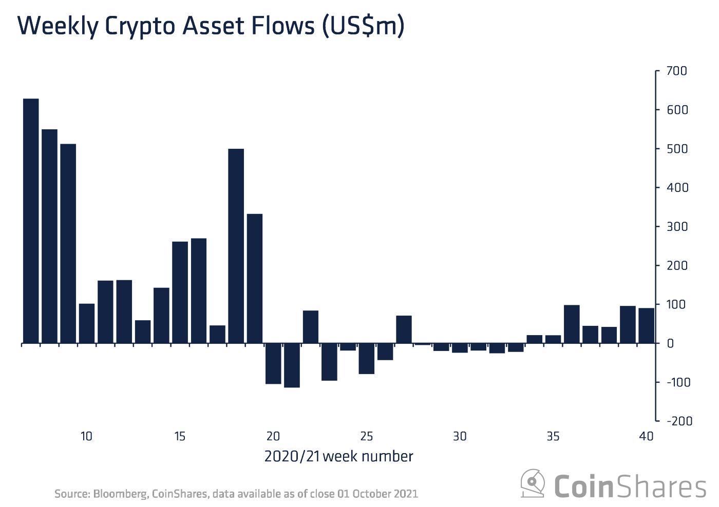Bitcoin vs Ethereum – BTC è il favorito negli investimenti